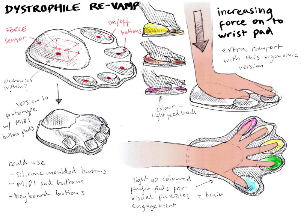 Dystrophile re-vamp sketches