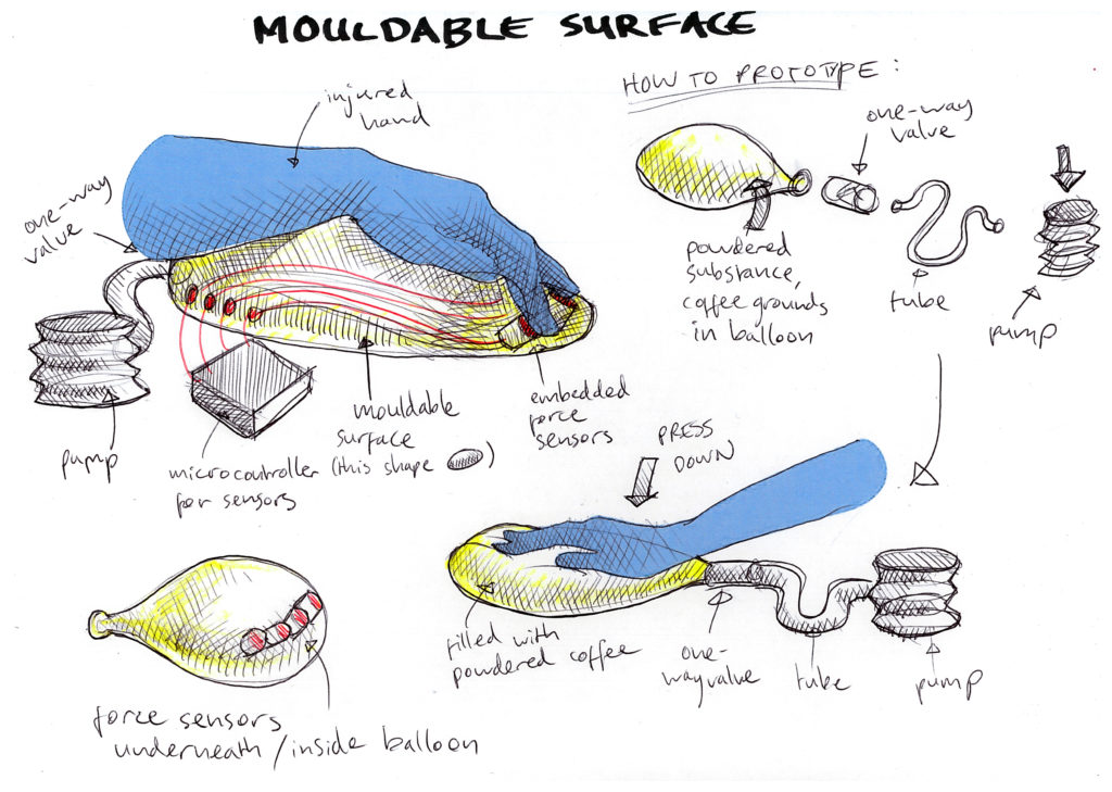 Mouldable surface sketches